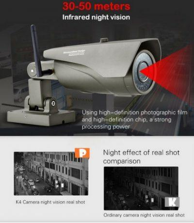 Beveiligingscamera outdoor alarmsysteem