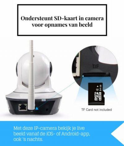 alarmsysteem beveiligingscamera