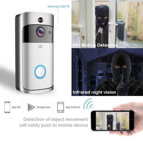 Video deurbellen