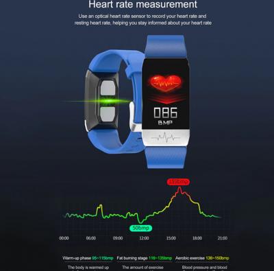 smartwatch lichaamstemperatuur
